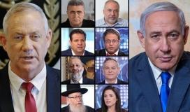 نتائج انتخابات الكنيست الاسرائيلي